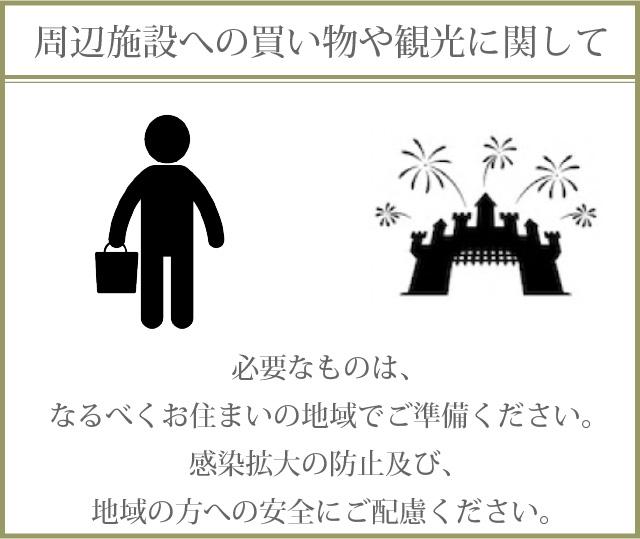 買い物や観光について